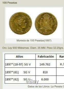 Moneda De Oro 100 Pesetas 189762 Alfonso XIII Sin Circular -fdc-only 6000